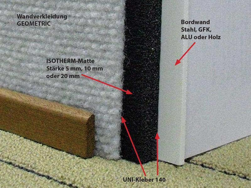 Isotherm-Matte Funktionsschemen  Isotherm-Mat isotherm matte darstellung 2