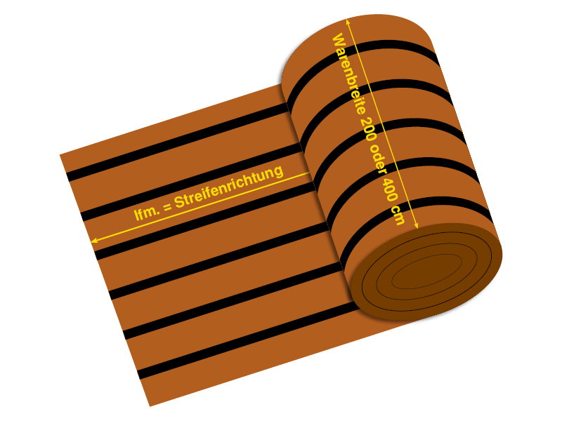 Bootsteppich Bodenbelag Boot POLI-Deck Classic poli-deck classic POLI-DECK Classic artificial grass poli deck streifenrichtung 200400 1